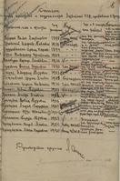 Список группы писателей и журналистов Латвийской ССР, прибывших в Уржум